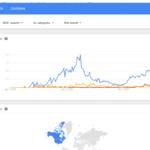 wealthy-affiliate-vs-affilorama-vs-clickbank-university-comparison-worldwide-2004-2016